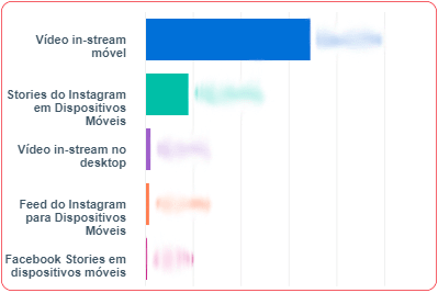 como medir meus resultados nas redes sociais
